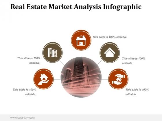 Real Estate Market Analysis Infographic Ppt PowerPoint Presentation Design Ideas