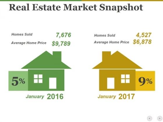 Real_Estate_Market_Snapshot_Ppt_PowerPoint_Presentation_Outline_Guide_Slide_1