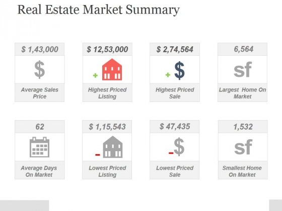 Real Estate Market Summary Ppt PowerPoint Presentation Example 2015