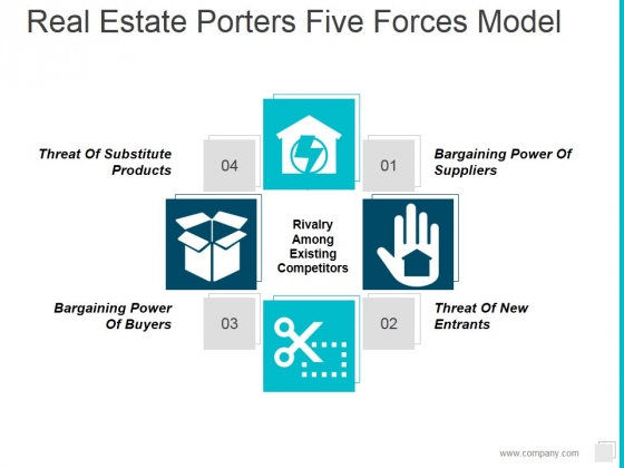 5 forces real estate Threat of substitutes (one of porter's five of substitutes (one of porter's five forces) projections ratio analysis real estate recession return on.