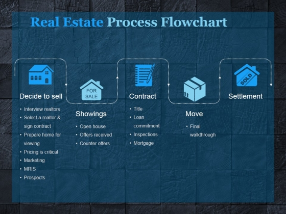 real estate process flowchart ppt powerpoint presentation icon show