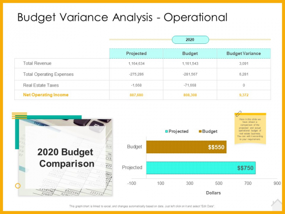 Real Estate Property Management System Budget Variance Analysis Operational Ppt Gallery Templates PDF