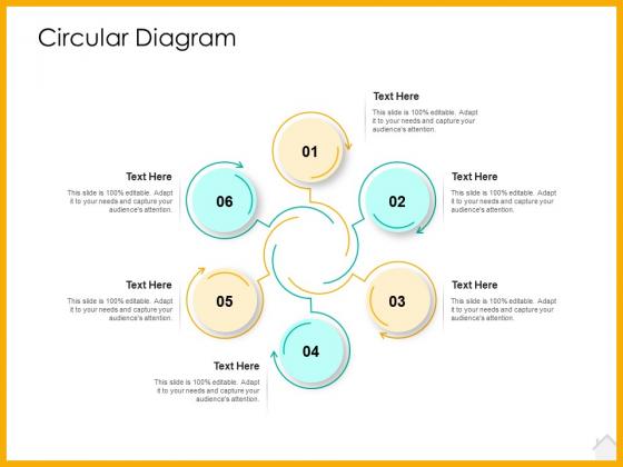 Real Estate Property Management System Circular Diagram Process Ppt Pictures Smartart PDF