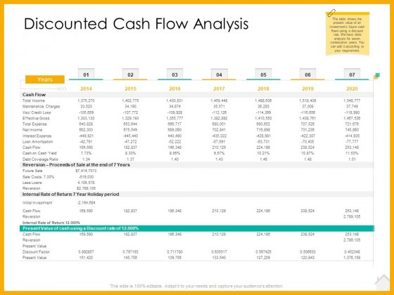 Real Estate Property Management System Discounted Cash Flow Analysis Ppt File Microsoft PDF
