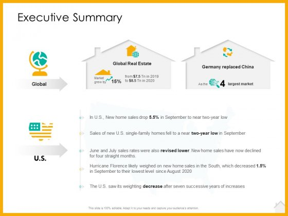 Real Estate Property Management System Executive Summary Ppt Slides Guidelines PDF