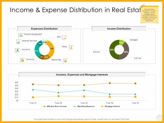 Real_Estate_Property_Management_System_Income_And_Expense_Distribution_In_Real_Estate_Ppt_Pictures_Graphic_Tips_PDF_Slide_1