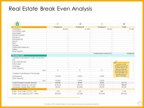 Real Estate Property Management System Real Estate Break Even Analysis Ppt Icon Graphic Tips PDF