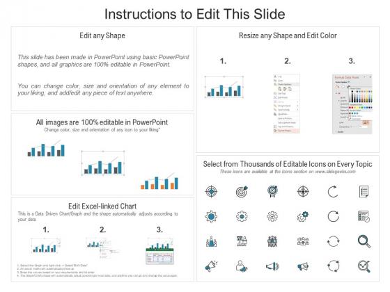 Real_Estate_Property_Management_System_Real_Estate_Home_Sales_Market_Overview_Ppt_File_Graphics_Example_PDF_Slide_2