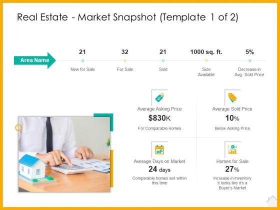 Real Estate Property Management System Real Estate Market Snapshot Average Ppt Infographics Graphics Example PDF