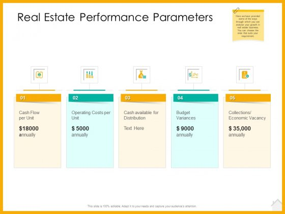 Real_Estate_Property_Management_System_Real_Estate_Performance_Parameters_Ppt_Summary_Objects_PDF_Slide_1