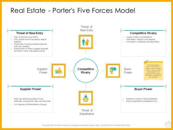Real_Estate_Property_Management_System_Real_Estate_Porters_Five_Forces_Model_Ppt_Layouts_Gridlines_PDF_Slide_1