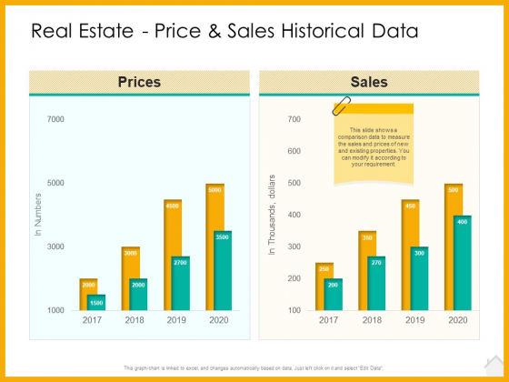 Real_Estate_Property_Management_System_Real_Estate_Price_And_Sales_Historical_Data_Ppt_Professional_Slide_Portrait_PDF_Slide_1