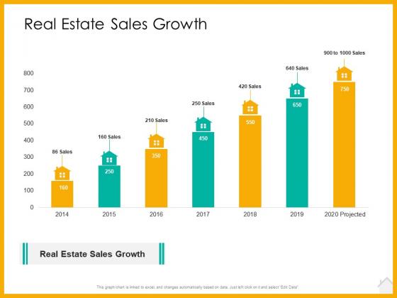 Real_Estate_Property_Management_System_Real_Estate_Sales_Growth_Ppt_Gallery_Mockup_PDF_Slide_1