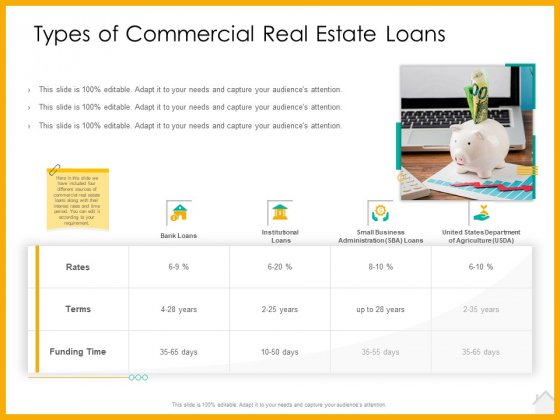 Real_Estate_Property_Management_System_Types_Of_Commercial_Real_Estate_Loans_Ppt_Styles_Summary_PDF_Slide_1