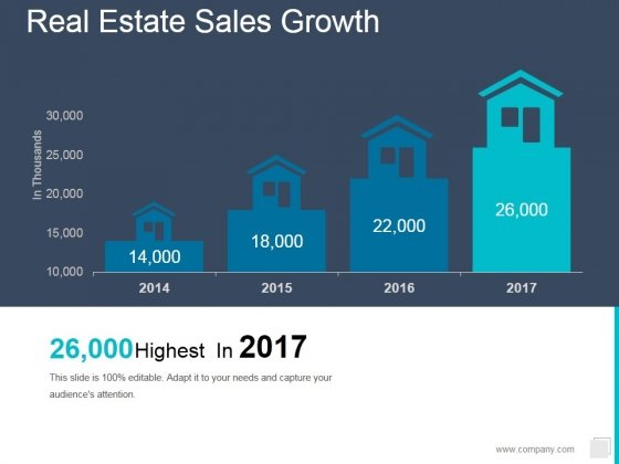 Real Estate Sales Growth Ppt PowerPoint Presentation Infographics Skills