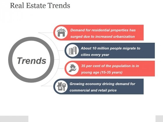 Real Estate Trends Ppt PowerPoint Presentation Visuals