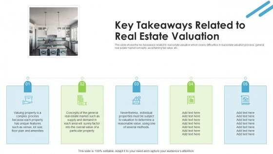 Real Estate Valuation Approaches For Property Shareholders Key Takeaways Related To Real Estate Valuation Template PDF