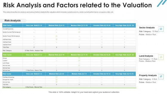 Real Estate Valuation Approaches For Property Shareholders Risk Analysis And Factors Related To The Valuation Icons PDF