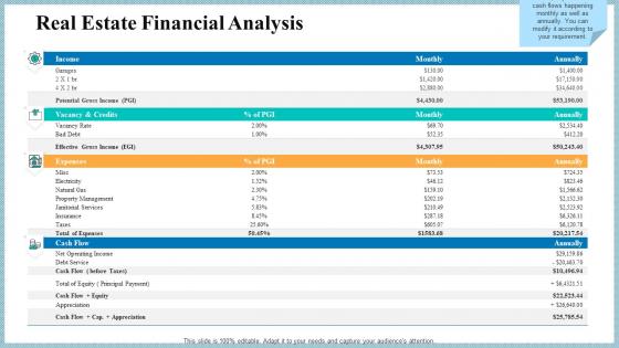 Real Property Strategic Plan Real Estate Financial Analysis Ppt Model Elements PDF