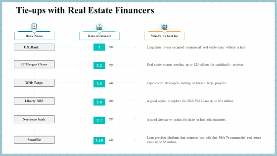 Real Property Strategic Plan Tie Ups With Real Estate Financers Ppt Infographics Graphics Pictures PDF