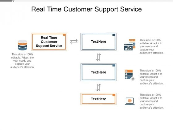 Real Time Customer Support Service Ppt PowerPoint Presentation Slides Icons Cpb Pdf