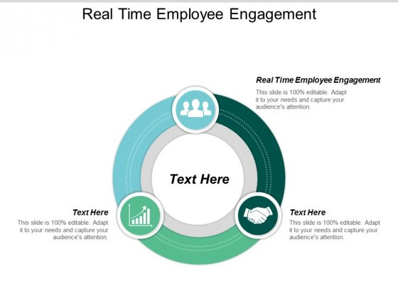 Real Time Employee Engagement Ppt PowerPoint Presentation Gallery Example Cpb