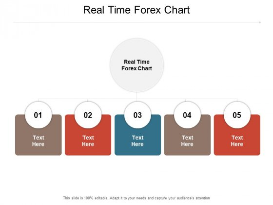 Real Time Forex Chart Ppt PowerPoint Presentation Show Graphics Tutorials Cpb Pdf