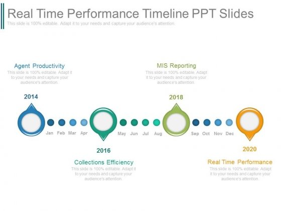 Real Time Performance Timeline Ppt Slides