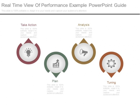 Real Time View Of Performance Example Powerpoint Guide