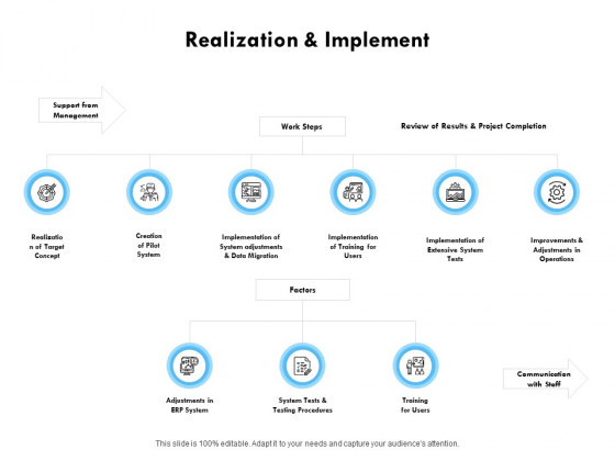 Realization And Implement Ppt PowerPoint Presentation Show Templates