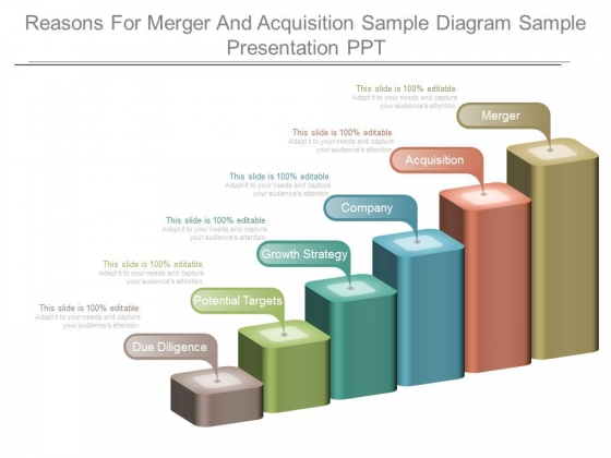 Reasons For Merger And Aquisition Sample Diagram Sample Presentation Ppt