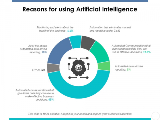 Reasons For Using Artificial Intelligence Ppt PowerPoint Presentation Outline Good