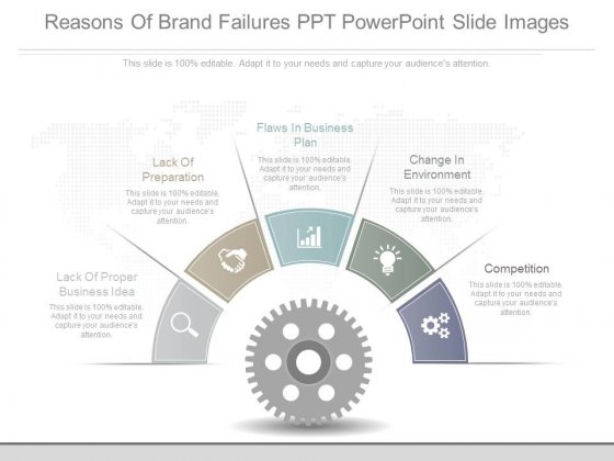 Reasons Of Brand Failures Ppt Powerpoint Slide Images