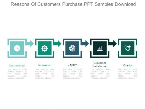 Purchase a power point presentation