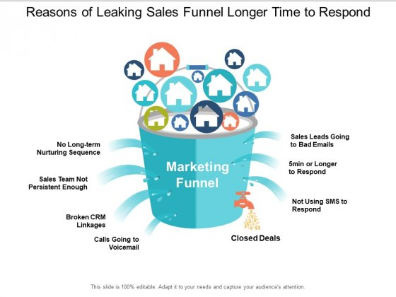 Reasons Of Leaking Sales Funnel Longer Time To Respond Ppt PowerPoint Presentation Show Display