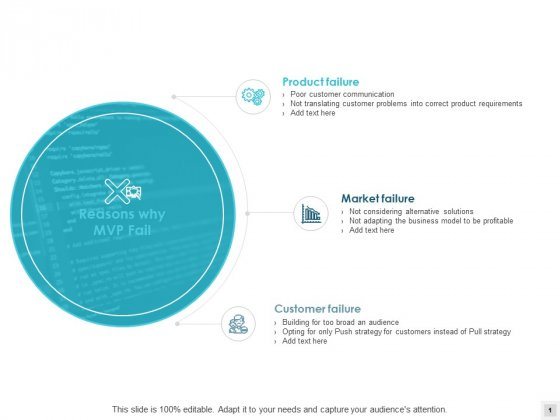Reasons Why Mvp Fail Product Failure Ppt PowerPoint Presentation Icon Graphics Template