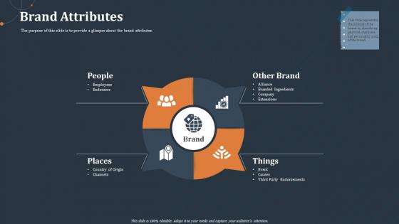 Rebranding Strategy Brand Attributes Ppt PowerPoint Presentation Ideas Icon PDF