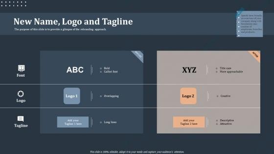 Rebranding Strategy New Name Logo And Tagline Ppt PowerPoint Presentation Professional Skills PDF