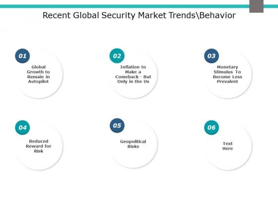 Recent Global Security Market Trends Behavior Ppt PowerPoint Presentation Pictures Shapes