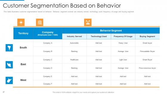 Recognition_Of_Target_Organizational_Clients_With_Segmentation_Procedure_Ppt_PowerPoint_Presentation_Complete_Deck_With_Slides_Slide_27