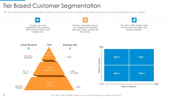 Recognition_Of_Target_Organizational_Clients_With_Segmentation_Procedure_Ppt_PowerPoint_Presentation_Complete_Deck_With_Slides_Slide_29