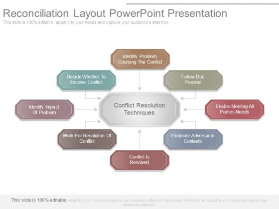 Reconciliation Layout Powerpoint Presentation
