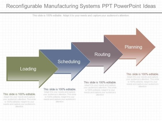 Reconfigurable Manufacturing Systems Ppt Powerpoint Ideas