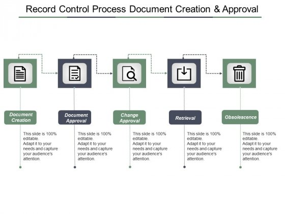 Record Control Process Document Creation And Approval Ppt PowerPoint Presentation Inspiration Layouts