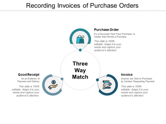 Recording Invoices Of Purchase Orders Ppt Powerpoint Presentation Summary Background