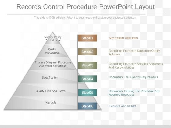 Records Control Procedure Powerpoint Layout