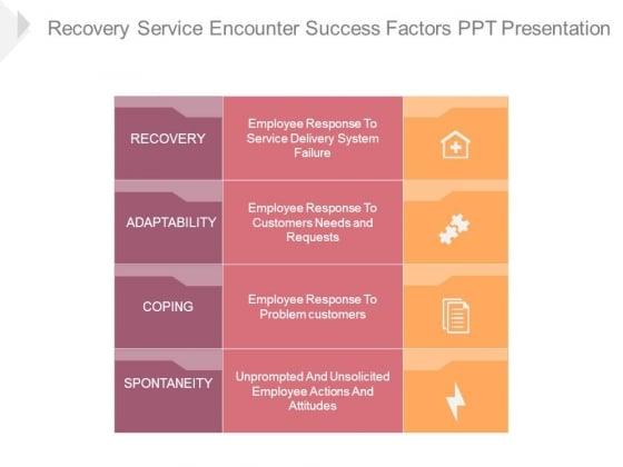 Recovery Service Encounter Success Factors Ppt Presentation
