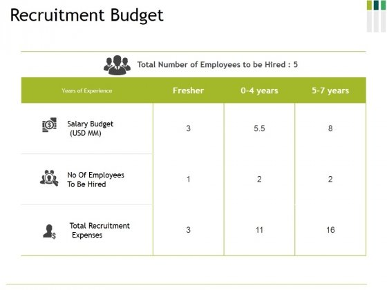 recruitment budget ppt powerpoint presentation layouts graphic