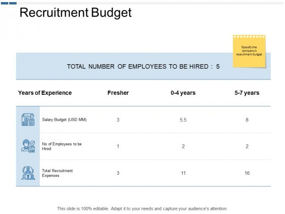 Recruitment Budget Ppt PowerPoint Presentation Outline Example Introduction