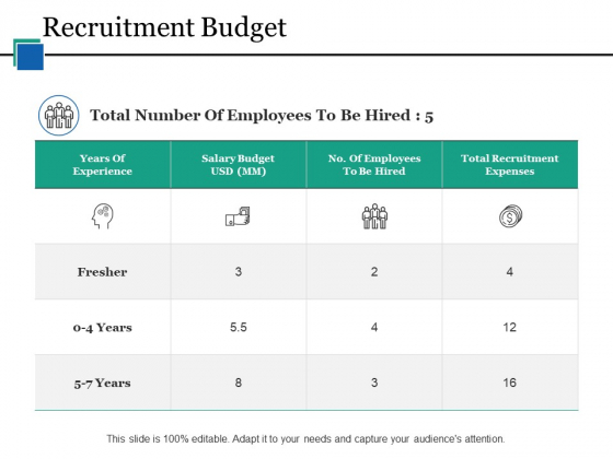 Recruitment Budget Ppt PowerPoint Presentation Professional Outfit